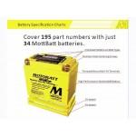 Motobatt MBTX7U Battery AGM with Quadflex Technology